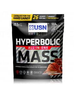hyperbolic mass usn