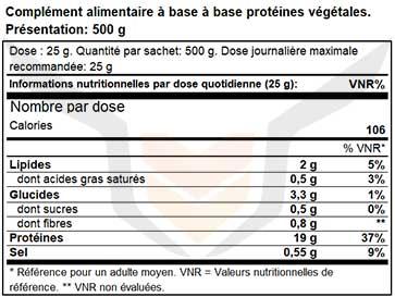 vegan protein biotech usa