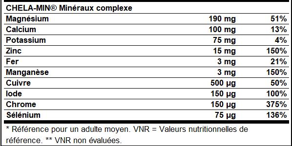 vita min mulitple sport olimp nutrition