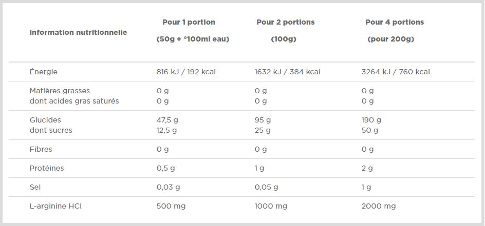 carbo nox olimp nutrition