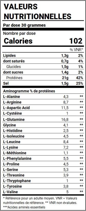 """Résultat de recherche d'images pour """"100% plant protein usn composition"""""""