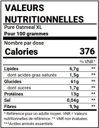 pure oatmeal xl lab